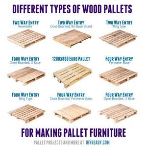 King Size Bed Measurements Feet Uk Standard Pallet Size Diy Projects Craft Ideas Amp How To S