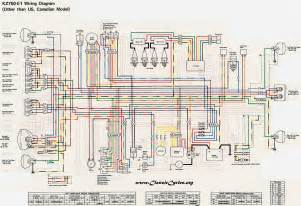 fjr1300 wiring diagram gmc fuse box diagrams panicattacktreatment co