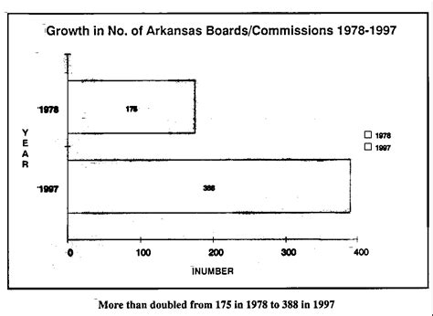 state of arkansas department of finance and administration collection section arkansas policy foundation summary of recommendation