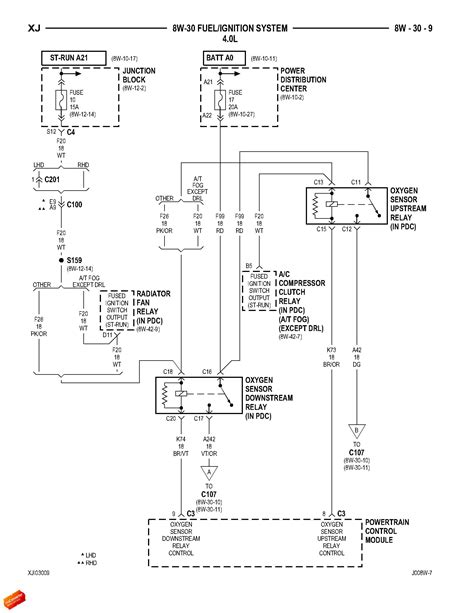 jeep o2 sensor wiring diagram wiring diagram