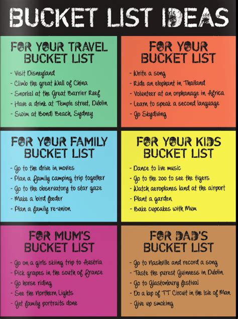 splosh travel bucket list gift idea anniversary gifts love kates