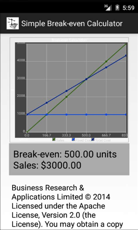 calculator game level 50 simple break even calculator android apps on google play