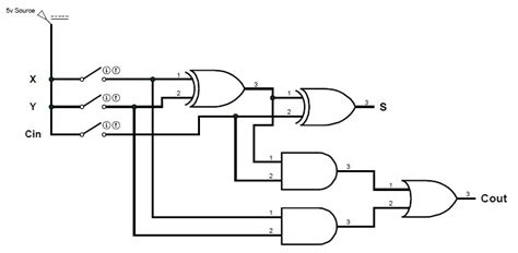 adder circuit diagram ece logic circuit adder