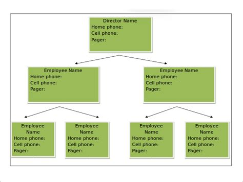 15 Phone Tree Template Free Word Pdf Excel Documents Blank Phone Tree Template