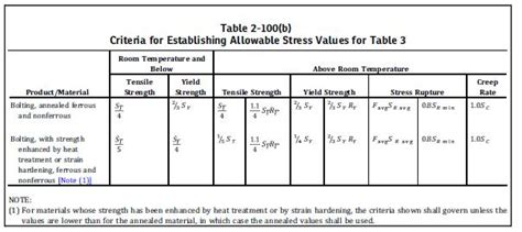 asme section ii part b blog elysium industries inc