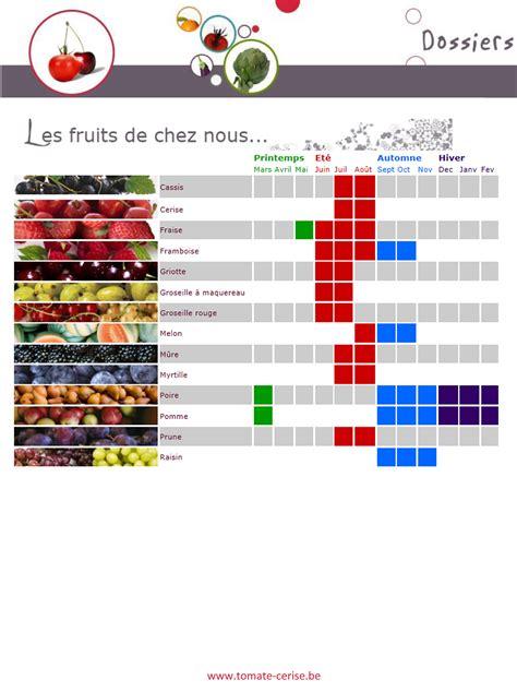Legumes Qui Poussent Vite by Calendrier Des Fruits Et L 233 Gumes De Saison Belgique