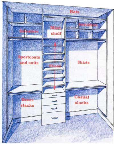 vestidor organizacion how to design a man s closet home sweet home dormitorio