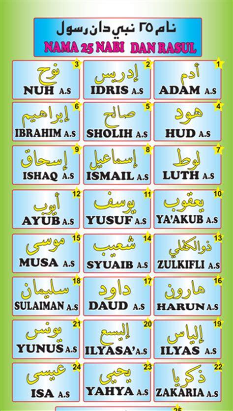 Kisah Nabi Rasul 5 Dawud Sulaiman Ilyas Ilyasa e nama nama para nabi tpa