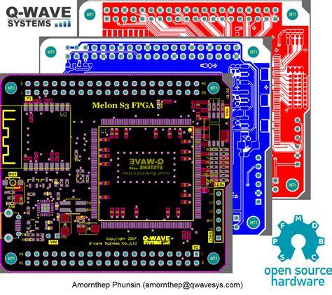 pattern generator fpga melon s3 fpga a open source wifi fpga development kit