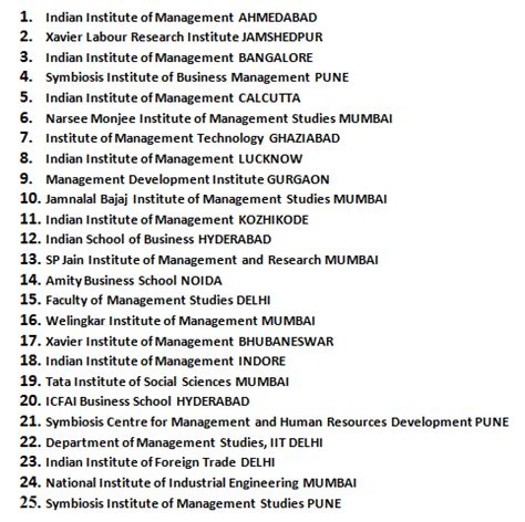 Mba Business Economics Pagalguy by Engineering Mania Top 25 B School Ranking 2011 In India