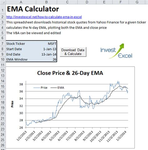 moving average excel template how to calculate ema in excel