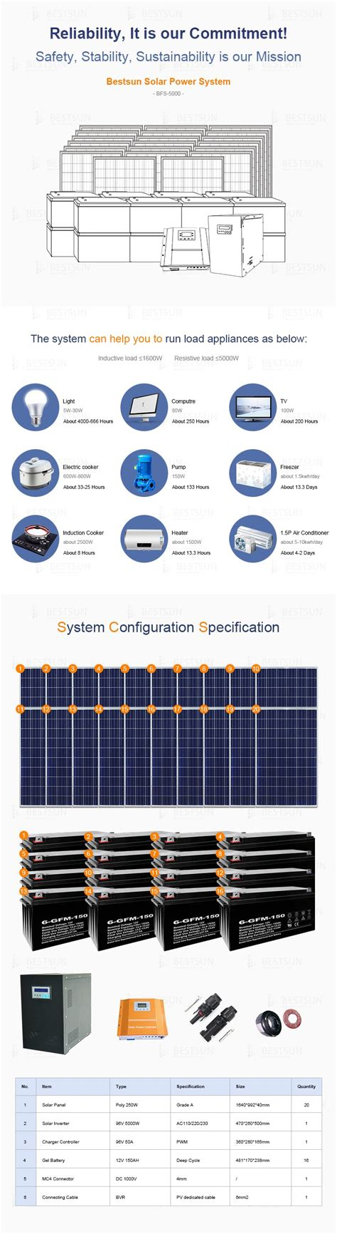 grid solar living total solar conversion for your home on a budget outdoor cooking with solar books renewable energy and green solutions living the grid