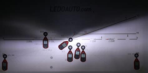 led headlights  method  find  good bulb