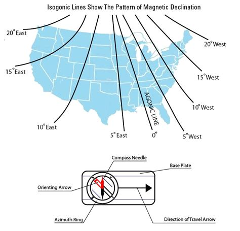 magnetic declination map navigation map compass gps nature s indicators the