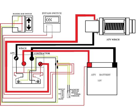 ramsey winch wiring schematic ramsey winch relay elsavadorla