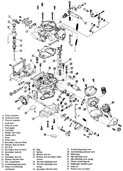 Diagram of nissan 1400 gearbox (With images) | Nissan