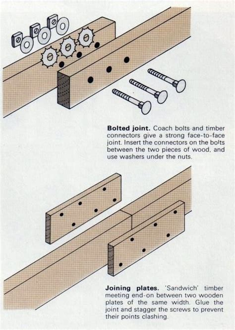 woodworking lengthening joints timber frame plans