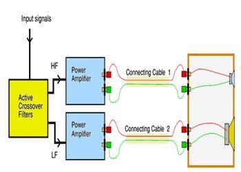menentukan plus minus kapasitor kapasitor plus minus 28 images mengenal elektronika dasar dengan rangkaian flip flop