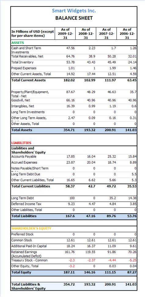 best photos of sle balance sheet business balance