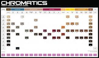 redken chromatics color chart redken chromatics hair color