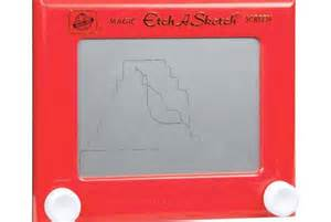 how does an etch a sketch work mental floss