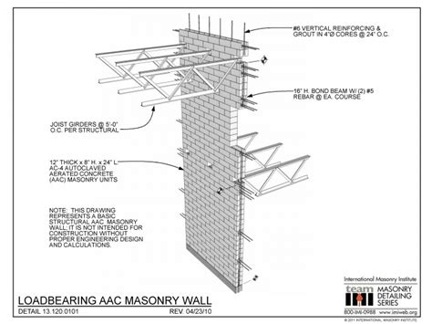 layout for load bearing structure 65 load bearing wall diagram walls types features