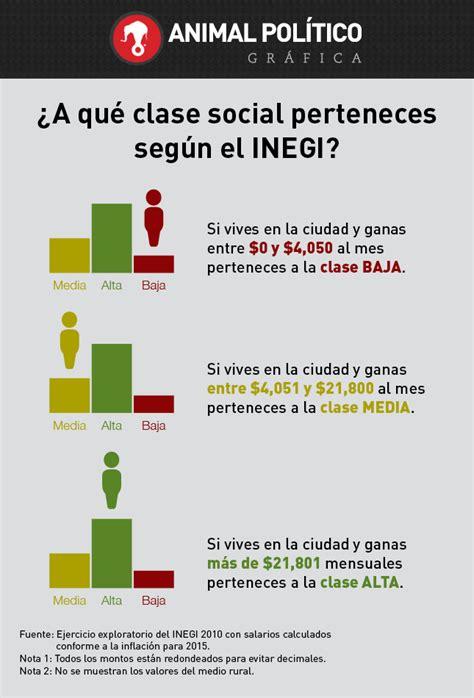 gastos deducibles segun el cff 2016 mexico radio la nueva rep 250 blica 191 a qu 233 clase social perteneces