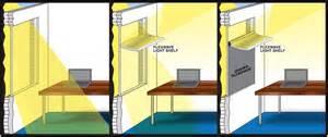 flexwave light shelf draper inc