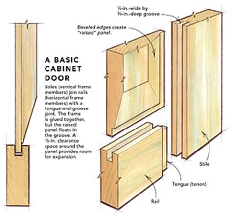 how to make a cabinet door making raised panel doors on a tablesaw fine homebuilding