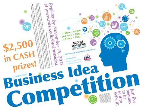 Tsu Mba Application Deadline by Jones College Of Business Student Business Plan Competition