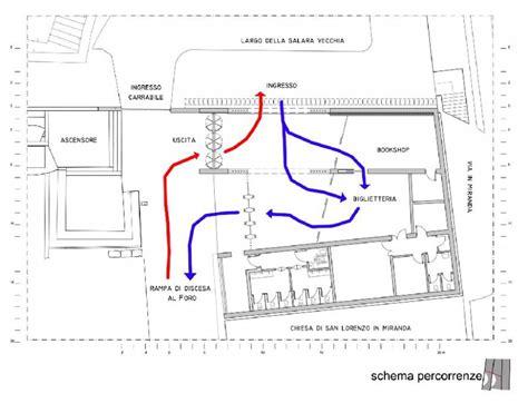 foro romano ingresso foto apertura nuovo ingresso foro romano partono i lavori