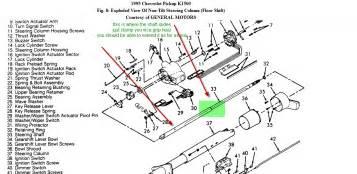 Brake Line Diagram 99 Silverado Chevy Silverado Brake Line Diagram