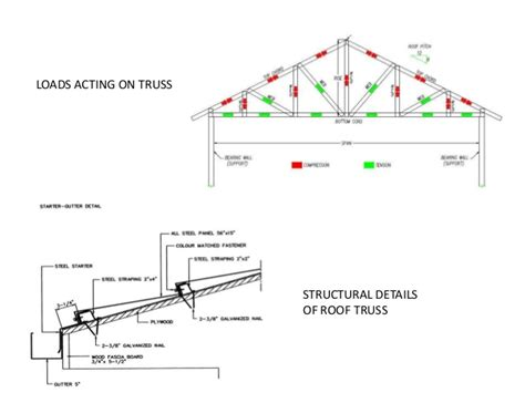 truss section detail trussed roofs pdf structural details of roof truss loads