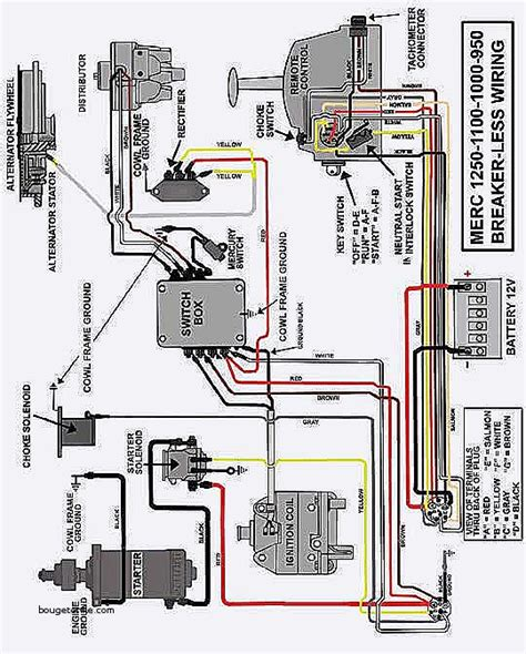 inspirational mercury outboard wiring diagram wiring