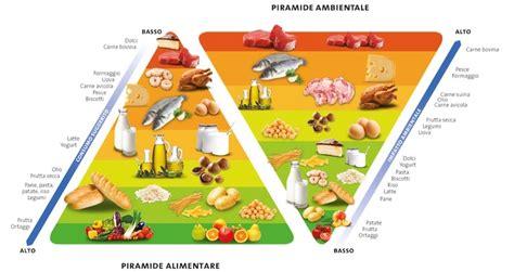 piramide alimentare barilla agricoltura sostenibile futuro per il pianeta terra