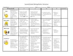 Rubric For Research Paper 2nd Grade by Pa Writing Rubric For Second Grade Writing Rubric For Second Grade 2nd Opinion 1000 Ideas
