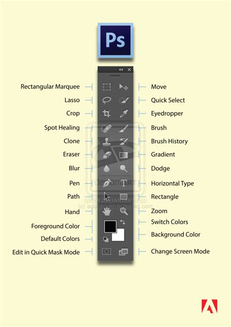 how to customize the toolbar in photoshop cc 13 photoshop tool bar images photoshop toolbar