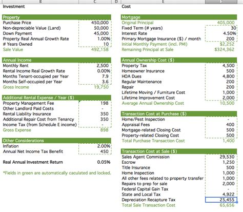 Rental Income Calculation Worksheet by 100 Rental Income Worksheet Property Managers
