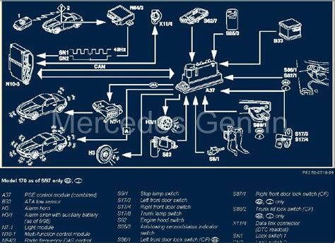 mercedes slk radio wiring diagram mercedes sunroof diagram