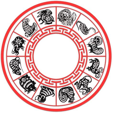 new year zodiac 2008 zodiac
