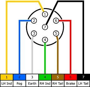 standard trailer wiring diagram colour coded