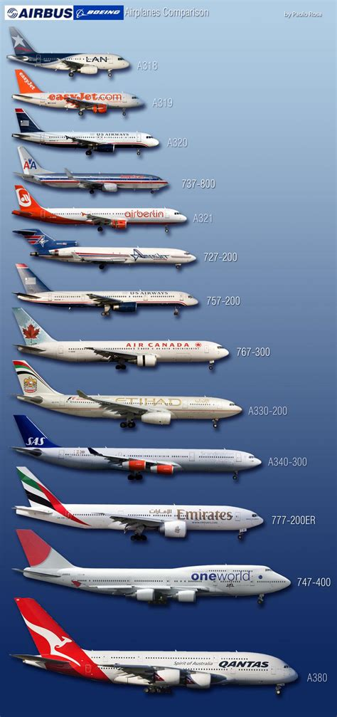 model commercial jets boeing airbus comparison flickr photo sharing