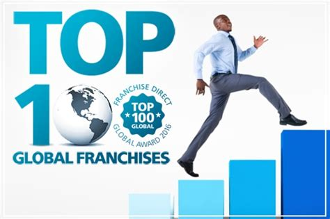2016 top 100 global franchises overview headlines