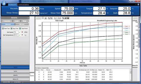 General Purpose Silicone Fluids Viscosity Standard 1000 Cps Brookfield brookfield rheocalct software