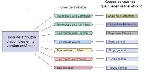 imagenes html atributos gesti 243 n de atributos