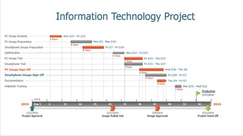 How Office Timeline Makes It Slides For Powerpoint Free Project Plan Template Powerpoint