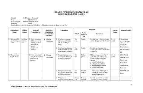 Cd Pembelajaran Sci Pai Semester I Revisi 2017 contoh rpp terbaru tk silabus dan rpp pai mtssmp kurikulum 2013 caroldoey