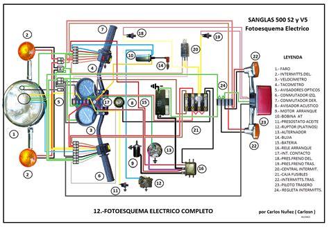 wr250r wiring diagram virago wiring diagram wiring diagram