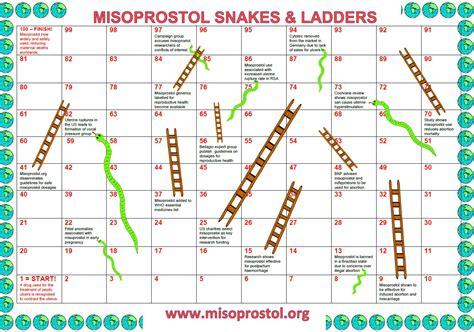 misoprostol snakes and ladders game misoprostol