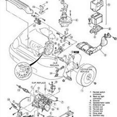 free auto repair manuals free auto repair diagrams car repair pdf ebook carrepair pdf